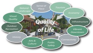 1-introduction-quality-of-life
